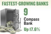 No. 9. Compass Bank. Deposits in the Sacramento metro area grew 17.6 percent over the year ending June 30, 2012 to $130,214,000. The bank has 4 offices in the region.