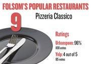No. 9. Pizzeria Classico, with an average rating of 96 percent and 108 votes on Urbanspoon and an average rating of 4 stars and 85 votes on Yelp.