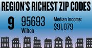 No. 9 -- 95693 in Wilton, with an estimated median household income of $91,079 in 2012, according to the data firm Esri. The estimated median net worth was $371,733 and the estimated median home value was $298,180.
