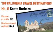 No. 9. Santa Barbara, with 3.2 percent of visits in 2010. The destination ranks No. 7 for business travel.
