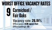 No. 9. The Carmichael/Fair Oaks area, with an office vacancy rate of 26.91 percent. The submarket has 413,000 square feet of office space in 33 buildings of 5,000 square feet or more, according to figures compiled for the first quarter by Cornish & Carey Commercial Newmark Knight Frank.