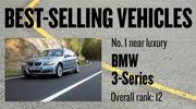 No. 1 near luxury. BMW 3-Series, with 18,856 new vehicles registered in 2012. The vehicle ranked No. 12 among all models.