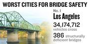 No. 1. The Los Angeles metro area sees 34,174,712 vehicles on average crossing 386 bridges considered deficient every day. Of all the bridges in the metro area, 8 percent are considered deficient.