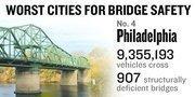No. 4. The Philadelphia metro area sees 9,355,193 vehicles on average crossing 907 bridges considered deficient every day. Of all the bridges in the metro area, 20 percent are considered deficient.