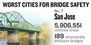 No. 7. The San Jose metro area sees 5,906,551 vehicles on average crossing 189 bridges considered deficient every day. Of all the bridges in the metro area, 19 percent are considered deficient.