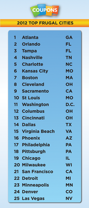 Coupons.com ranked metros based on coupons used from its website. Sacramento ranked No. 9 out of 25.