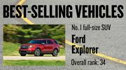 No. 1 full-size SUV. Ford Explorer, with 9,377 new vehicles registered in 2012. The vehicle ranked No. 34 among all models.