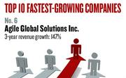 No. 6. Rancho Cordova-based Agile Global Solutions Inc., a provider of information technology staffing and solutions, had revenue growth of 147 percent between 2008 and 2010. Established in 2003, it has 56 employees.