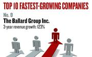 No. 8. Sacramento-based The Ballard Group Inc., a software consultant, had revenue growth of 123 percent between 2008 and 2010. Established in 1998, it has 8 employees.