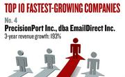 No. 4. Rancho Cordova-based PrecisionPort Inc., dba EmailDirect Inc., which provides web-based software to manage email newsletters, had revenue growth of 193 percent between 2008 and 2010. Established in 2005, it has 16 employees.