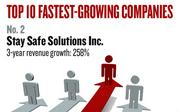 No. 2. El Dorado Hills-based Stay Safe Solutions Inc., which specializes in staffing, construction, office products, document management and security products, had revenue growth of 258 percent between 2008 and 2010. Established in 2002, it now has 52 employees.