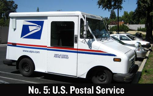No. 5. The U.S. Postal Service said in March it would lay off 7,500 workers. In July, it also announced considering closing up to 3,700 postal retail outlets. In August, it was also reported that the Postal Service wanted to lay off as many as 120,000 workers. If that announcement becomes reality, the Postal Service would top this list.