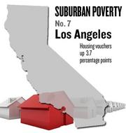 No. 7. Los Angeles-Long Beach-Santa Ana. The percentage of housing vouchers issued to people living in the suburbs rose by 3.7 points from 49.4 percent in 2000 to 53.1 percent in 2008, according to U.S. Census data analyzed by the Brookings Institution. Among metro areas nationally, the area ranked No. 32.