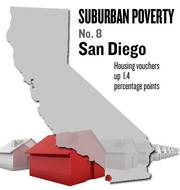 No. 8. San Diego-Carlsbad-San Marcos. The percentage of housing vouchers issued to people living in the suburbs rose by 1.4 points from 48.7 percent in 2000 to 50.1 percent in 2008, according to U.S. Census data analyzed by the Brookings Institution. Among metro areas nationally, the area ranked No. 51.