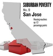 No. 9. San Jose-Sunnyvale-Santa Clara. The percentage of housing vouchers issued to people living in the suburbs rose by 1.3 points from 20.8 percent in 2000 to 22.1 percent in 2008, according to U.S. Census data analyzed by the Brookings Institution. Among metro areas nationally, the area ranked No. 53.
