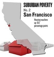 No. 2. San Francisco-Oakland-Fremont. The percentage of housing vouchers issued to people living in the suburbs rose by 9.8 points from 48.2 percent in 2000 to 58 percent in 2008, according to U.S. Census data analyzed by the Brookings Institution. Among metro areas nationally, the area ranked No. 11.