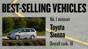 No. 1 minivan. Toyota Sienna, with 16,147 new vehicles registered in 2012. The vehicle ranked No. 18 among all models.