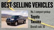 No. 1 compact pickup. Toyota Tacoma, with 21,935 new vehicles registered in 2012. The vehicle ranked No. 10 among all models.