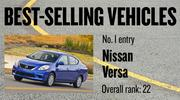 No. 1 entry. Nissan Versa, with 13,489 new vehicles registered in 2012. The vehicle ranked No. 22 among all models.