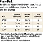 Chase continues to open bank branches, increase market share