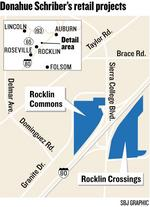 Big retail plans are back in Rocklin