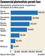 Sierra Club: Cities, county overcharge on solar fees