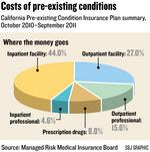 Rising costs plague state insurance program