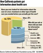 Online tool will help UnitedHealthcare members estimate costs