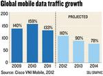 Mobile phones allow businesses to cut cords