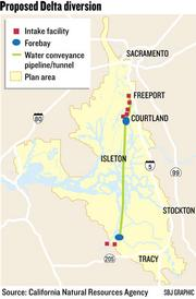Federal biologists have criticized a draft environmental impact report of the Bay Delta Conservation Plan, which calls for funneling water from the California Delta to farms in the San Joaquin Valley through massive twin underground tunnels.