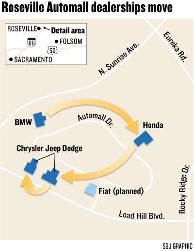 Roseville Auto Dealers Planning Major Shift   Sacramento Business Journal