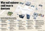 What mall makeover could mean to downtown