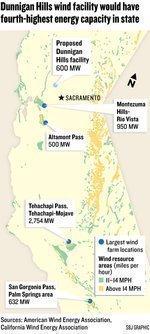 Wind farm is planned for Yolo farmland