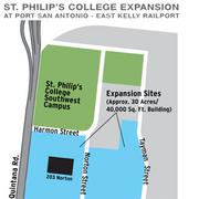 Best Land Deal:Port San Antonio/St. Philip's College —Port San Antonio sold 30 acres of its land adjacent to the St. Philip's College Southwest Campus to expand the college's aerospace program. Alamo Colleges, of which St. Philip's is a member school, will pay for the land through workforce development credits based on the number of Alamo Aerospace Academy students it educates and places in jobs and job training grants it receives.