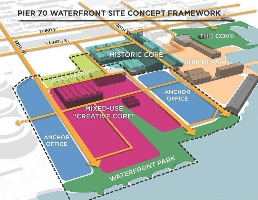 Pier 70 San Francisco Map.Forest City Unveils Pier 70 Plan San Francisco Business Times