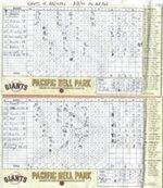 A new scorecard for Team Roche