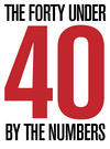 The Forty Under 40 by the numbers