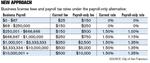 S.F. mulls progressive proposal for payroll tax