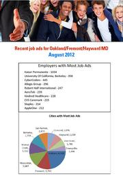Kaiser remained the top employer for the East Bay in August.