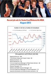 Unemployment continued it's downward slide in August in the Santa Cruz Watsonville MSA, while want ads trended up over the month before.