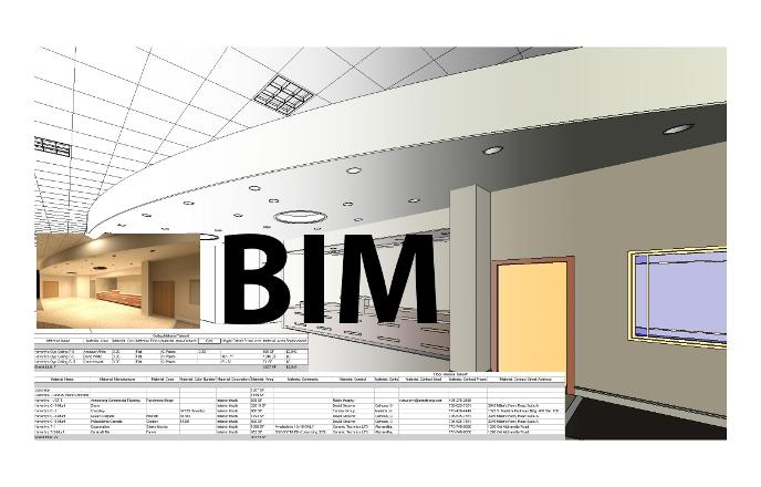 BIM, building information modeling, is nudging aside blueprints in the industry.