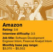 Amazon.com was ranked No. 20 on Glassdoor's list of the top 20 companies in the country to land an intern job.