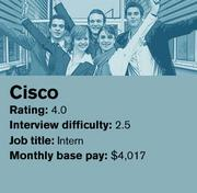 Cisco Systems is ranked No. 10 on Glassdoor's list of the 20 best companies in the country to intern for.