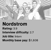 Nordstrom is ranked No. 13 on Glassdoor's list of the 20 best companies in the country to intern for.