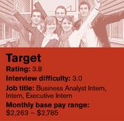 Target was ranked No. 15 on Glassdoor's list of the 20 best companies in the country to intern for.