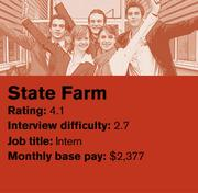 State Farm is ranked No. 5 on Glassdoor's list of the 20 best companies in the country to intern for.