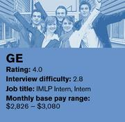 GE was ranked No. 7 on Glassdoor's list of the 20 best companies in the country to intern for.