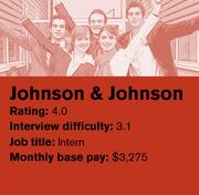 Johnson & Johnson was ranked No. 9 on Glassdoor's list of the 20 best companies in the country to intern for.