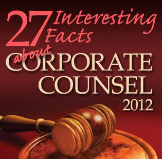 Click through the slideshow to learn more about corporate counsel finalists and winners.