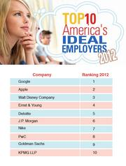 Here's the top 10 companies overall in the Universum ideal employers survey.
